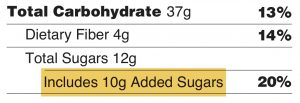 Added Sugar Section on Nutrition Facts Panels