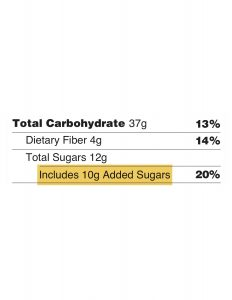 Added Sugars Section on Nutrition Facts Label